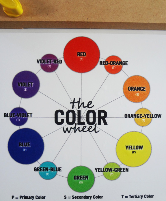 color wheel for summer learning