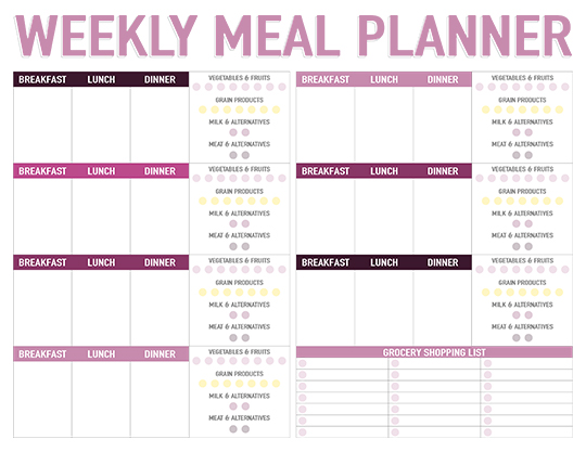 weekly meal planner with recommend servings