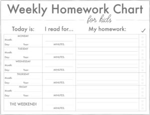 picture about Printable Homework Chart identified as Research (Benefit) Charts - Free of charge Printables Dwell Craft Try to eat